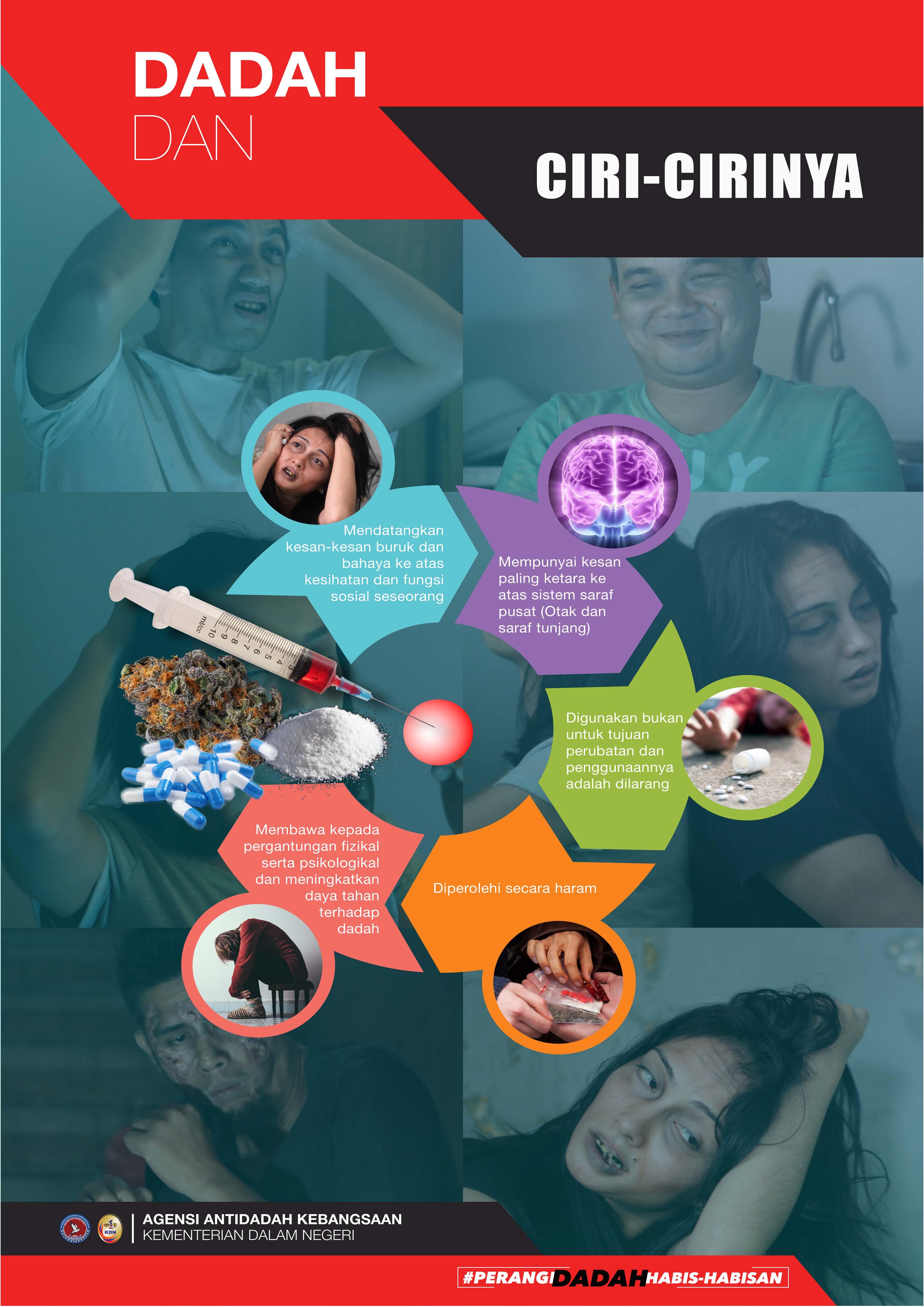 Poster Dan Banner Laman Web Rasmi Agensi Anti Dadah Kebangsaan